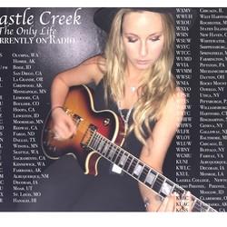 Castle Creek
